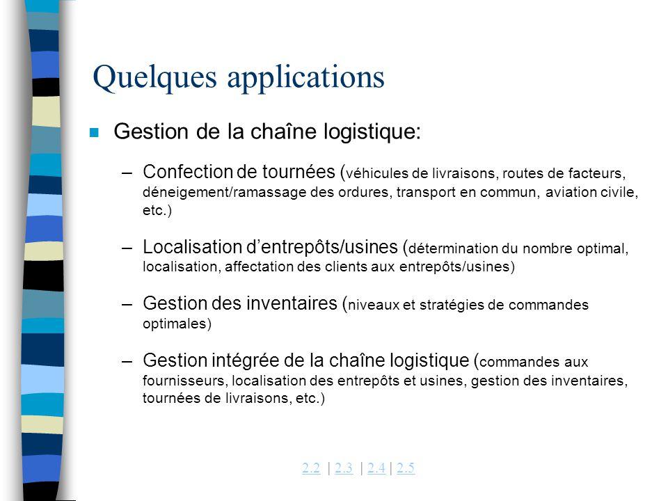 2.22.2 | 2.3 | 2.4 | 2.52.32.42.5 Quelques applications n Gestion de la chaîne logistique: –Confection de tournées ( véhicules de livraisons, routes d