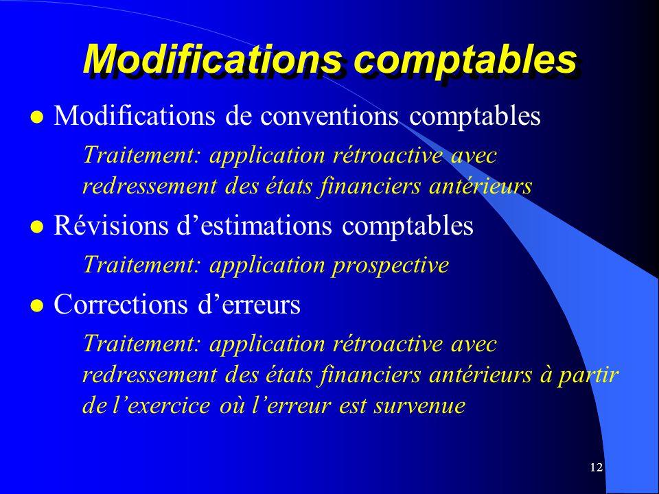 12 Modifications comptables l Modifications de conventions comptables Traitement: application rétroactive avec redressement des états financiers antér