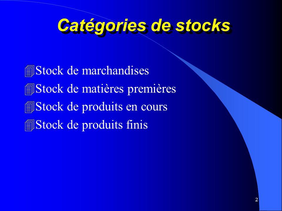 2 Catégories de stocks 4Stock de marchandises 4Stock de matières premières 4Stock de produits en cours 4Stock de produits finis