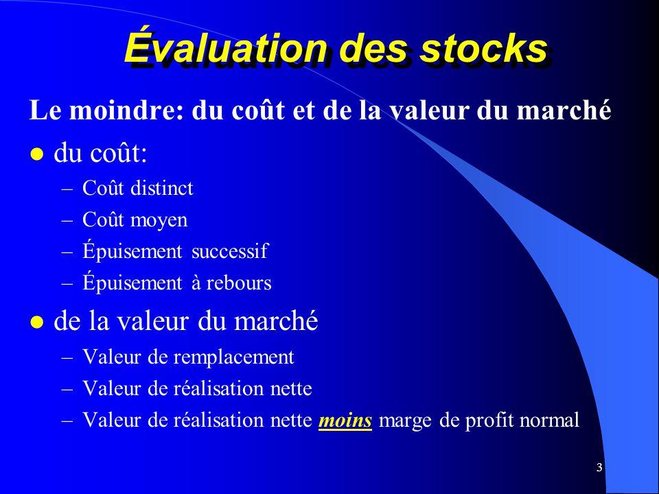 3 Évaluation des stocks Le moindre: du coût et de la valeur du marché l du coût: –Coût distinct –Coût moyen –Épuisement successif –Épuisement à rebour