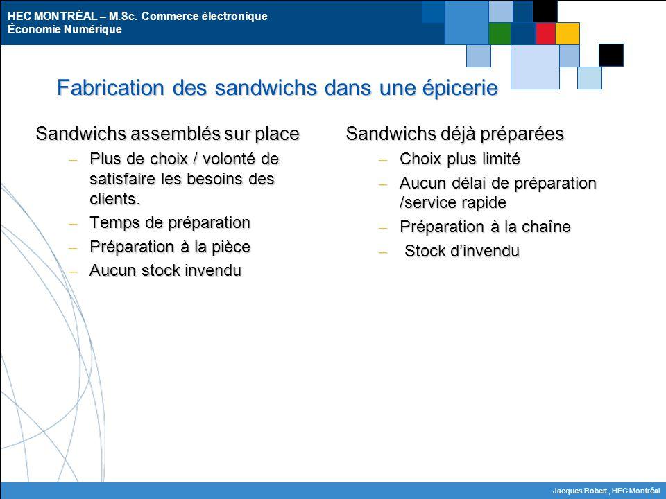 HEC MONTRÉAL – M.Sc. Commerce électronique Économie Numérique Jacques Robert, HEC Montréal Fabrication des sandwichs dans une épicerie Sandwichs assem