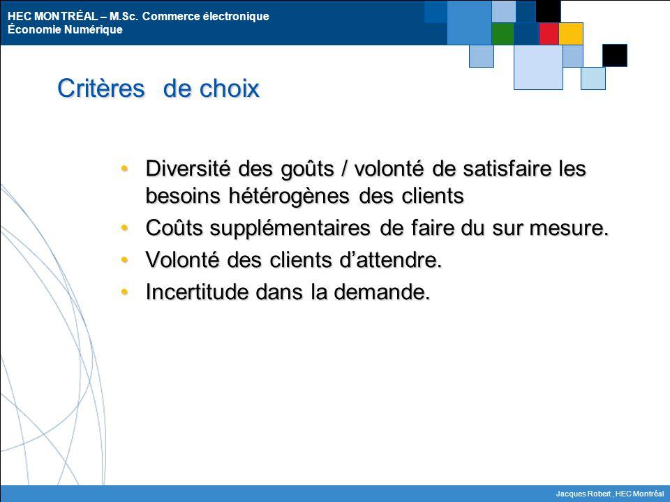 HEC MONTRÉAL – M.Sc. Commerce électronique Économie Numérique Jacques Robert, HEC Montréal Critères de choix Diversité des goûts / volonté de satisfai