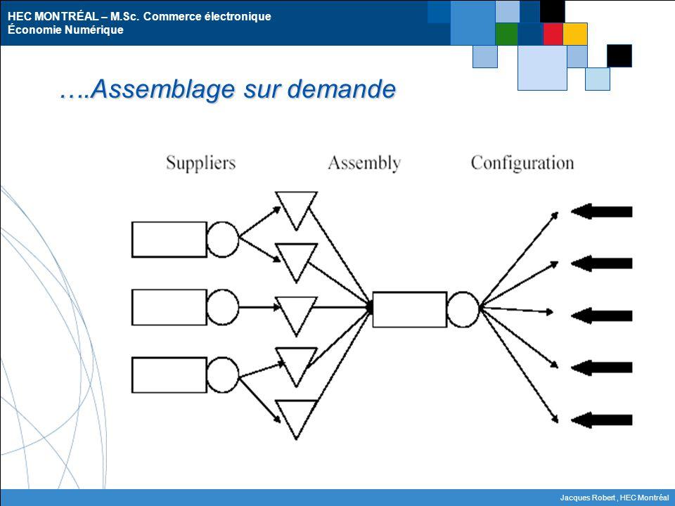 HEC MONTRÉAL – M.Sc. Commerce électronique Économie Numérique Jacques Robert, HEC Montréal ….Assemblage sur demande
