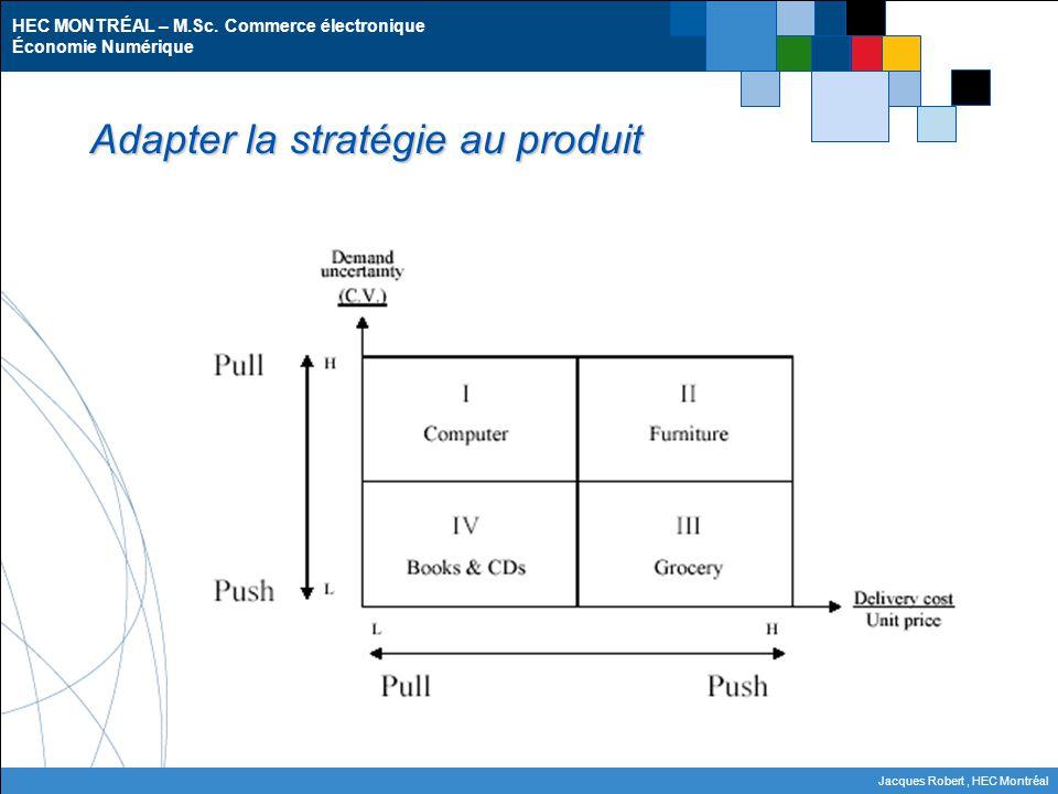 HEC MONTRÉAL – M.Sc. Commerce électronique Économie Numérique Jacques Robert, HEC Montréal Adapter la stratégie au produit