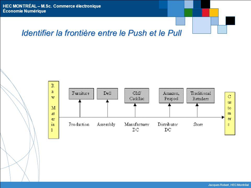 HEC MONTRÉAL – M.Sc. Commerce électronique Économie Numérique Jacques Robert, HEC Montréal Identifier la frontière entre le Push et le Pull