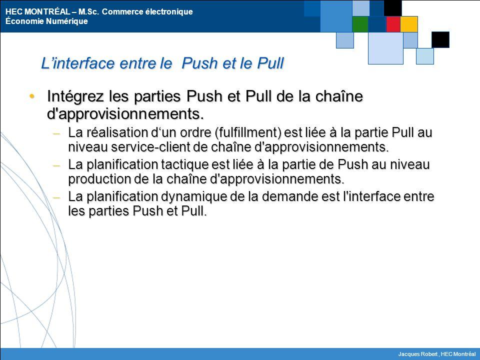 HEC MONTRÉAL – M.Sc. Commerce électronique Économie Numérique Jacques Robert, HEC Montréal Linterface entre le Push et le Pull Intégrez les parties Pu