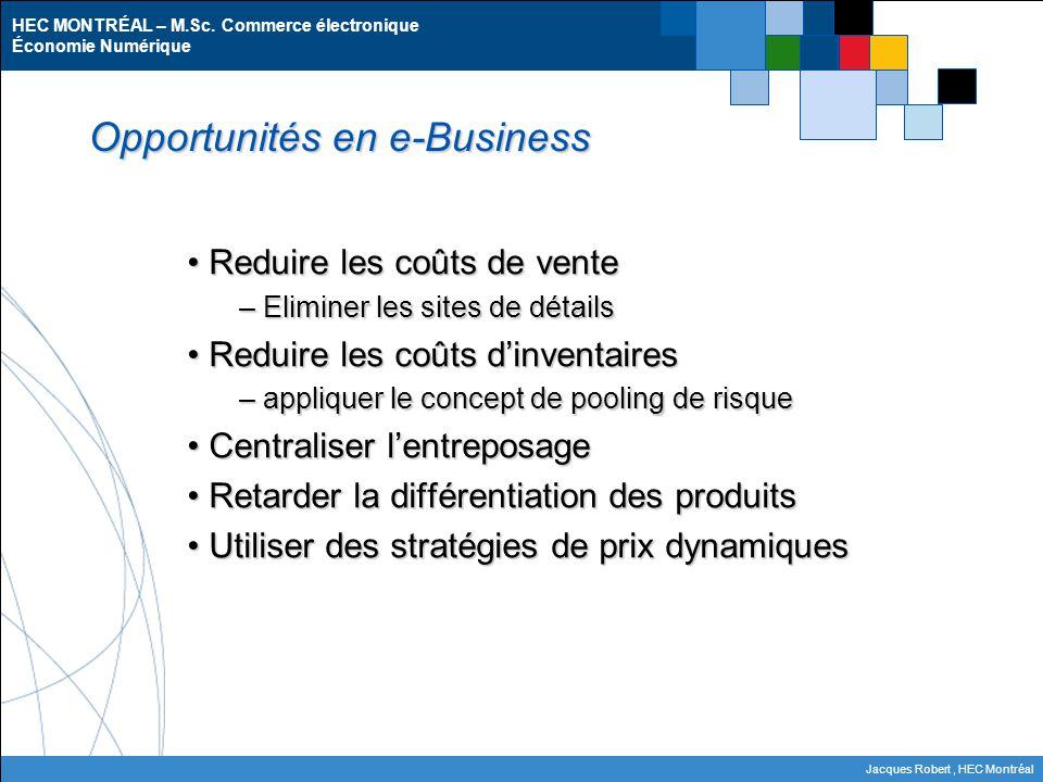 HEC MONTRÉAL – M.Sc. Commerce électronique Économie Numérique Jacques Robert, HEC Montréal Opportunités en e-Business Reduire les coûts de vente Redui