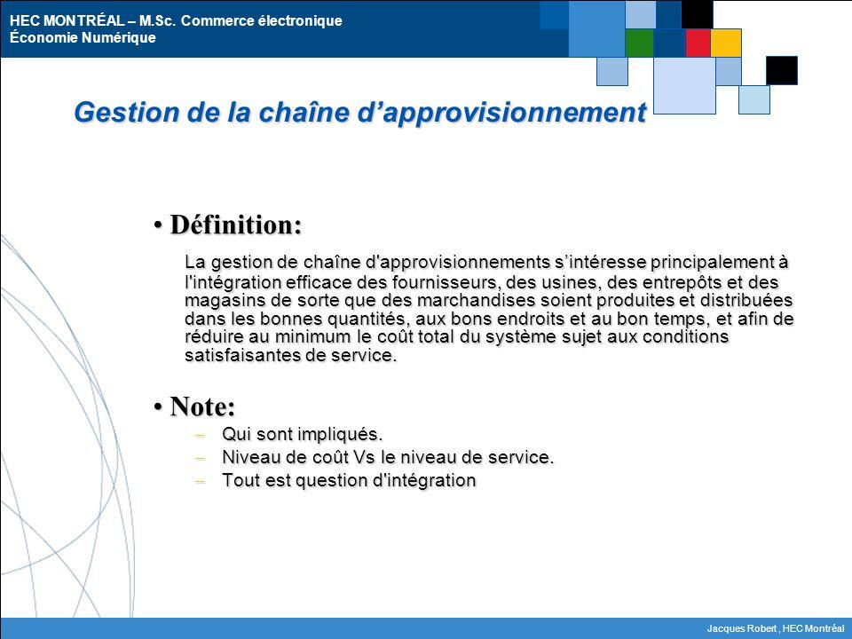 HEC MONTRÉAL – M.Sc. Commerce électronique Économie Numérique Jacques Robert, HEC Montréal Gestion de la chaîne dapprovisionnement Définition: Définit