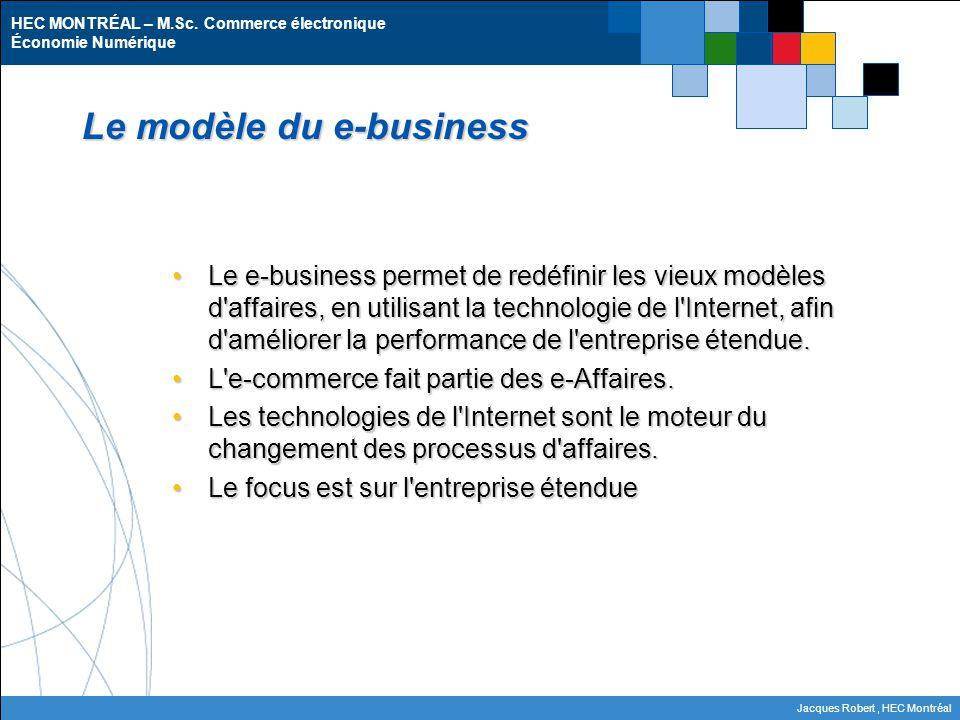 HEC MONTRÉAL – M.Sc. Commerce électronique Économie Numérique Jacques Robert, HEC Montréal Le modèle du e-business Le e-business permet de redéfinir l