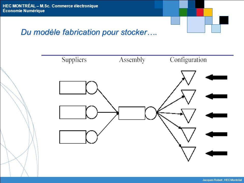 HEC MONTRÉAL – M.Sc. Commerce électronique Économie Numérique Jacques Robert, HEC Montréal Du modèle fabrication pour stocker….