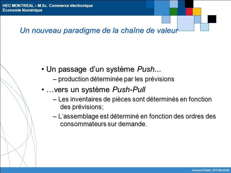 HEC MONTRÉAL – M.Sc. Commerce électronique Économie Numérique Jacques Robert, HEC Montréal Un nouveau paradigme de la chaîne de valeur Un passage dun