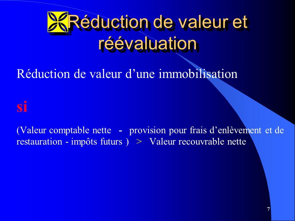 8 COÛT moins: Amortissement cumulé moins: Réduction de valeur Valeur comptable nette Valeur comptable nette