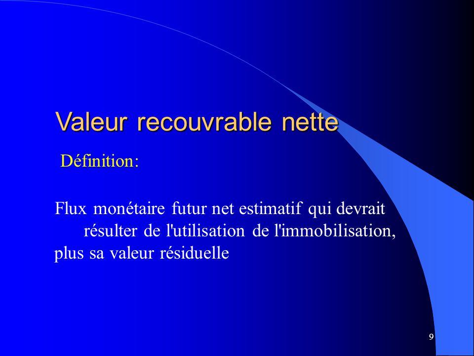 10 l Réévaluation à la hausse dune immobilisation: –Non permise sauf lors dune réorganisation l Il y a alors réévaluation intégrale des actifs et des passifs (chap.