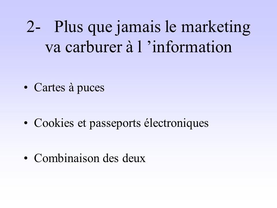 2-Plus que jamais le marketing va carburer à l information Cartes à puces Cookies et passeports électroniques Combinaison des deux