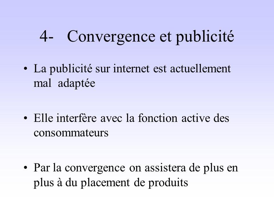 4- Convergence et publicité La publicité sur internet est actuellement mal adaptée Elle interfère avec la fonction active des consommateurs Par la con