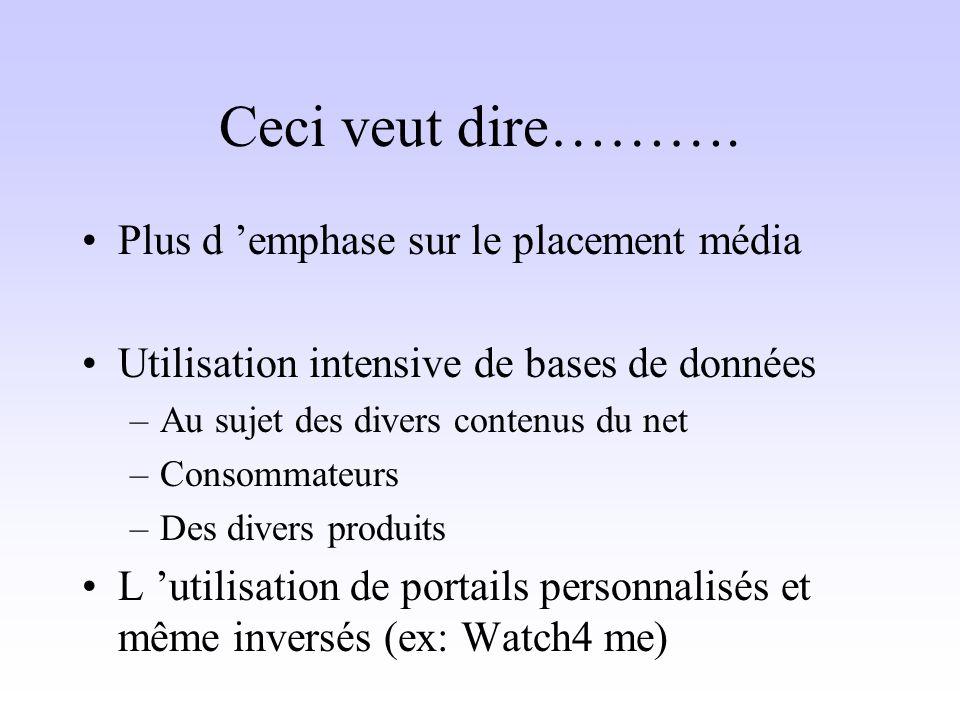 Ceci veut dire………. Plus d emphase sur le placement média Utilisation intensive de bases de données –Au sujet des divers contenus du net –Consommateurs