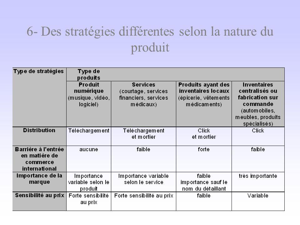 6- Des stratégies différentes selon la nature du produit