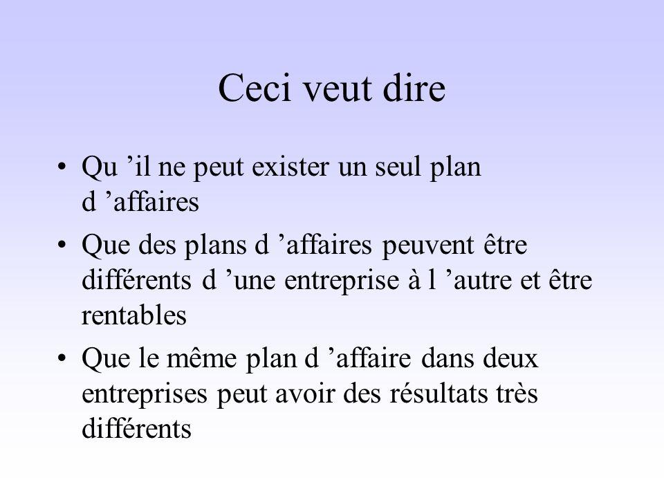 Ceci veut dire Qu il ne peut exister un seul plan d affaires Que des plans d affaires peuvent être différents d une entreprise à l autre et être renta