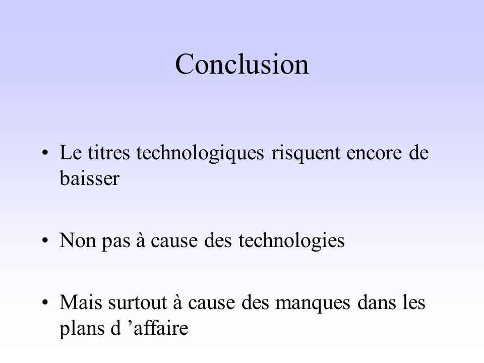 Conclusion Le titres technologiques risquent encore de baisser Non pas à cause des technologies Mais surtout à cause des manques dans les plans d affa