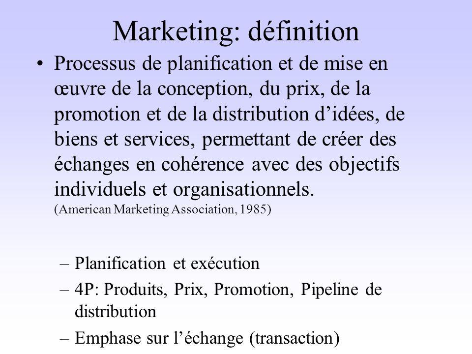 Marketing: définition Processus de planification et de mise en œuvre de la conception, du prix, de la promotion et de la distribution didées, de biens