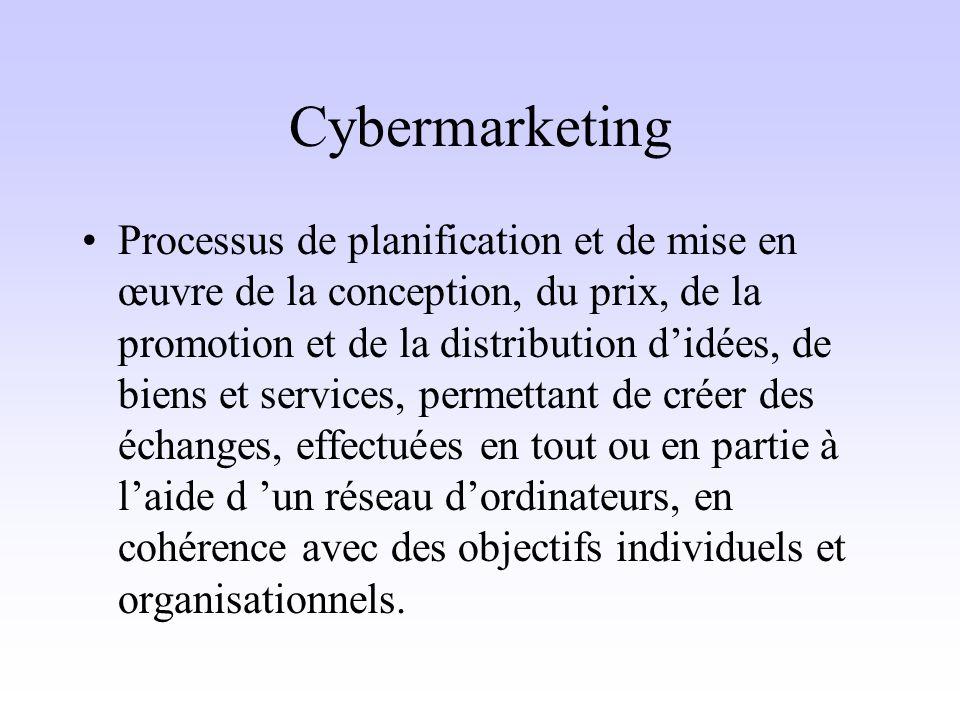 Cybermarketing Processus de planification et de mise en œuvre de la conception, du prix, de la promotion et de la distribution didées, de biens et ser
