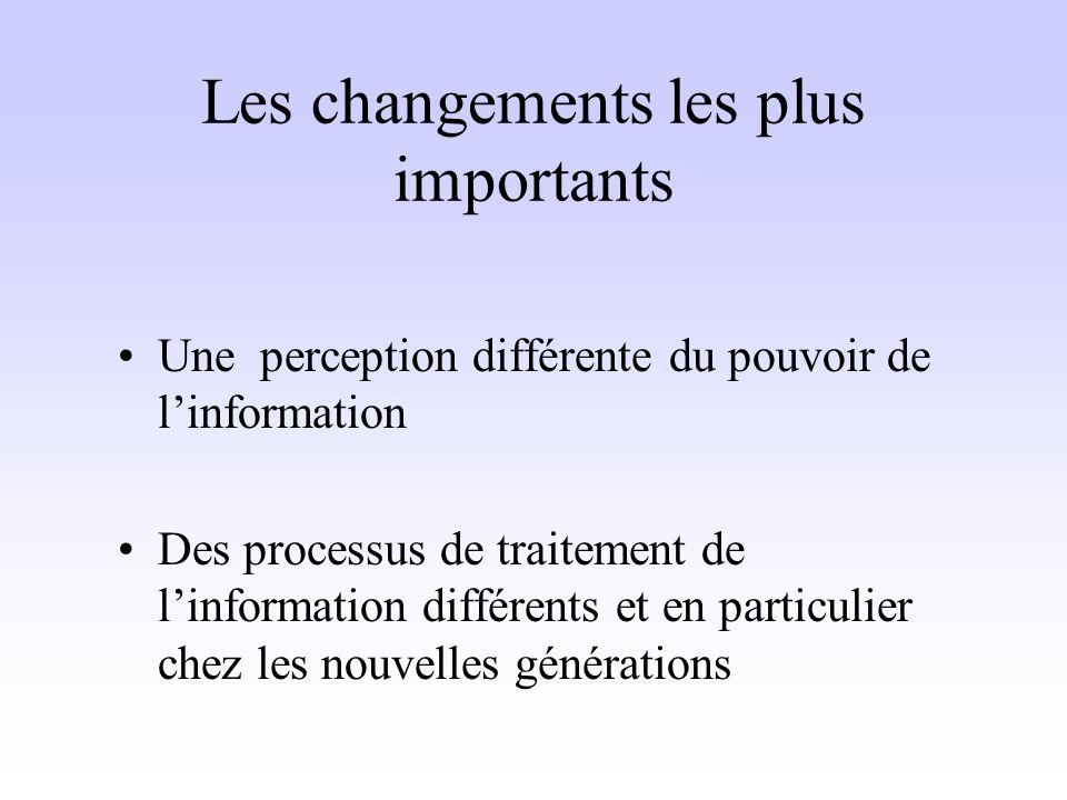 Les changements les plus importants Une perception différente du pouvoir de linformation Des processus de traitement de linformation différents et en
