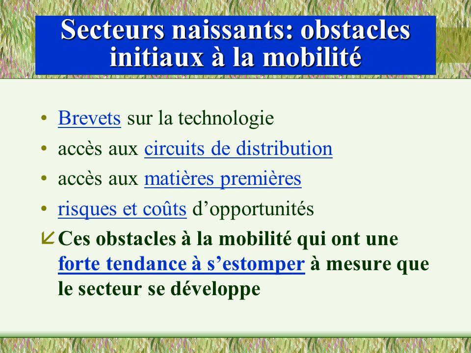 Secteurs naissants: obstacles initiaux à la mobilité Brevets sur la technologie accès aux circuits de distribution accès aux matières premières risque