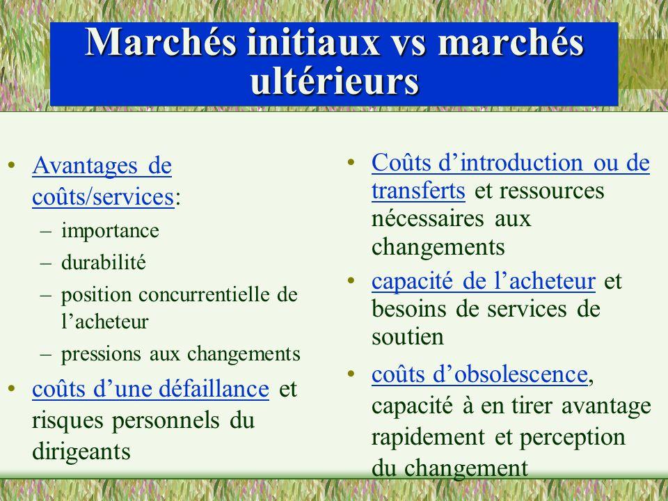 Marchés initiaux vs marchés ultérieurs Avantages de coûts/services: –importance –durabilité –position concurrentielle de lacheteur –pressions aux chan