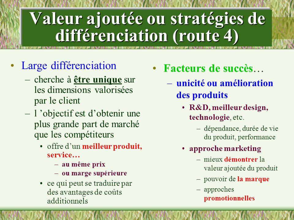 Valeur ajoutée ou stratégies de différenciation (route 4) Large différenciation –cherche à être unique sur les dimensions valorisées par le client –l