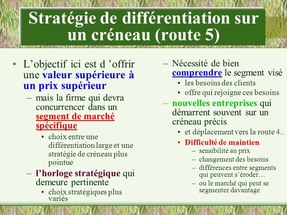 Stratégie de différentiation sur un créneau (route 5) Lobjectif ici est d offrir une valeur supérieure à un prix supérieur –mais la firme qui devra co