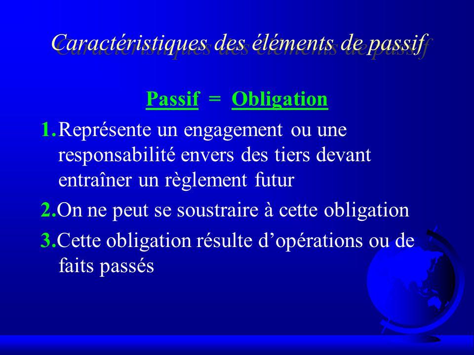 Caractéristiques des éléments de passif Passif = Obligation 1.Représente un engagement ou une responsabilité envers des tiers devant entraîner un règl