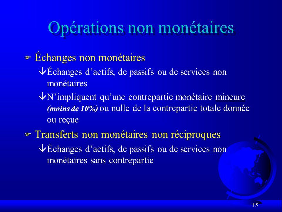 15 Opérations non monétaires F Échanges non monétaires âÉchanges dactifs, de passifs ou de services non monétaires âNimpliquent quune contrepartie mon