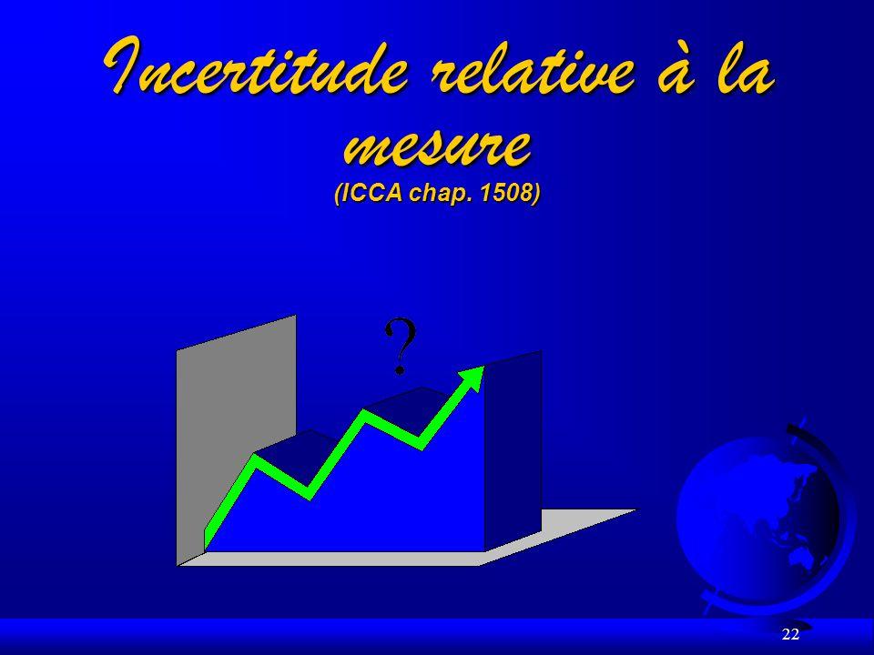 22 Incertitude relative à la mesure (ICCA chap. 1508)