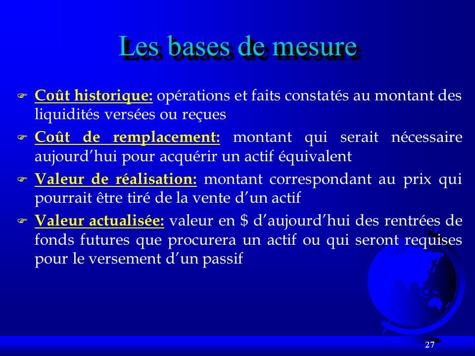 27 Les bases de mesure F Coût historique: opérations et faits constatés au montant des liquidités versées ou reçues F Coût de remplacement: montant qu