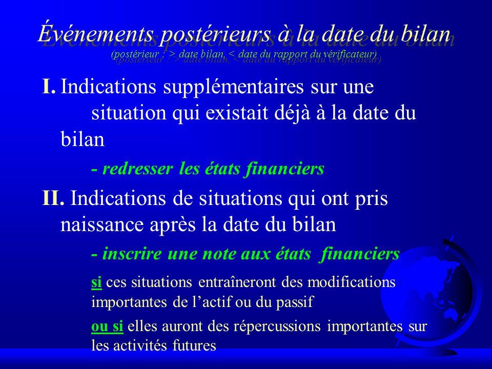 Événements postérieurs à la date du bilan (postérieur : > date bilan, < date du rapport du vérificateur) I.Indications supplémentaires sur une situati