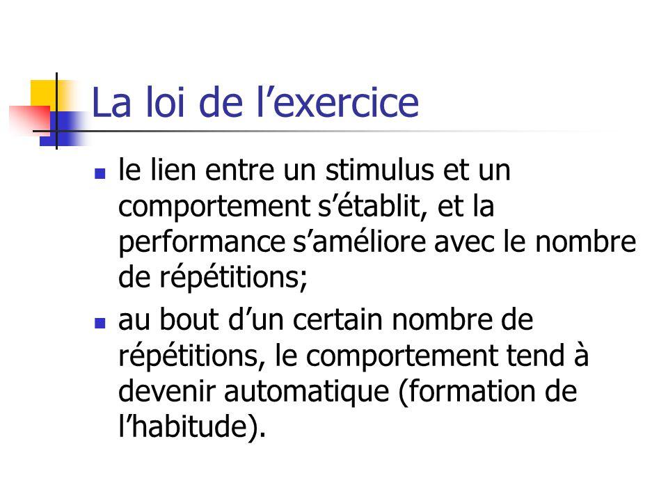 La loi de lexercice le lien entre un stimulus et un comportement sétablit, et la performance saméliore avec le nombre de répétitions; au bout dun certain nombre de répétitions, le comportement tend à devenir automatique (formation de lhabitude).