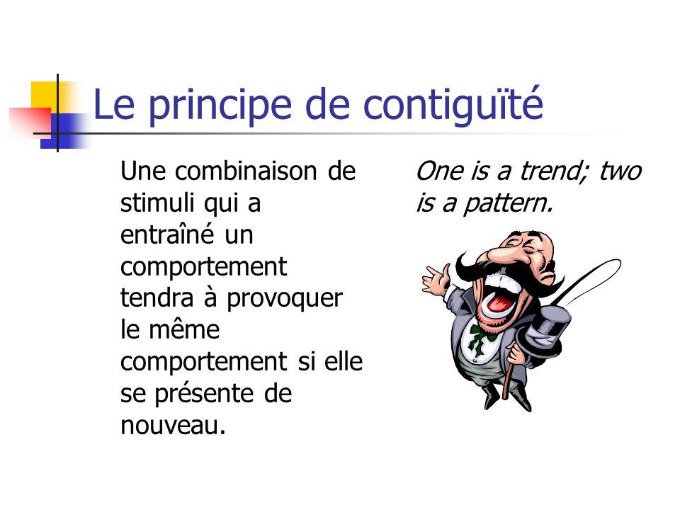 Le principe de contiguïté Une combinaison de stimuli qui a entraîné un comportement tendra à provoquer le même comportement si elle se présente de nouveau.