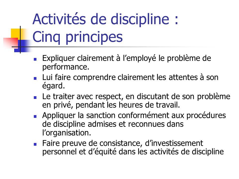 Activités de discipline : Cinq principes Expliquer clairement à lemployé le problème de performance. Lui faire comprendre clairement les attentes à so