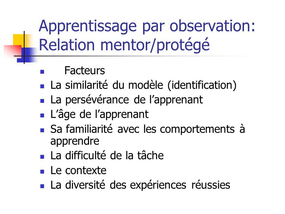 Apprentissage par observation: Relation mentor/protégé Facteurs La similarité du modèle (identification) La persévérance de lapprenant Lâge de lappren