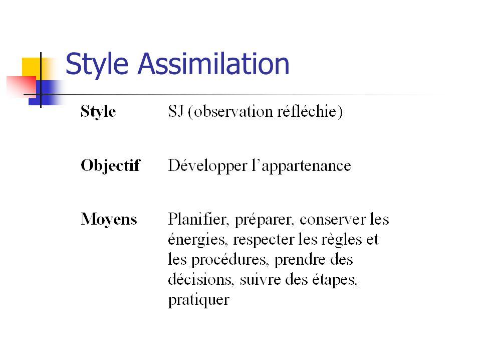 Style Assimilation