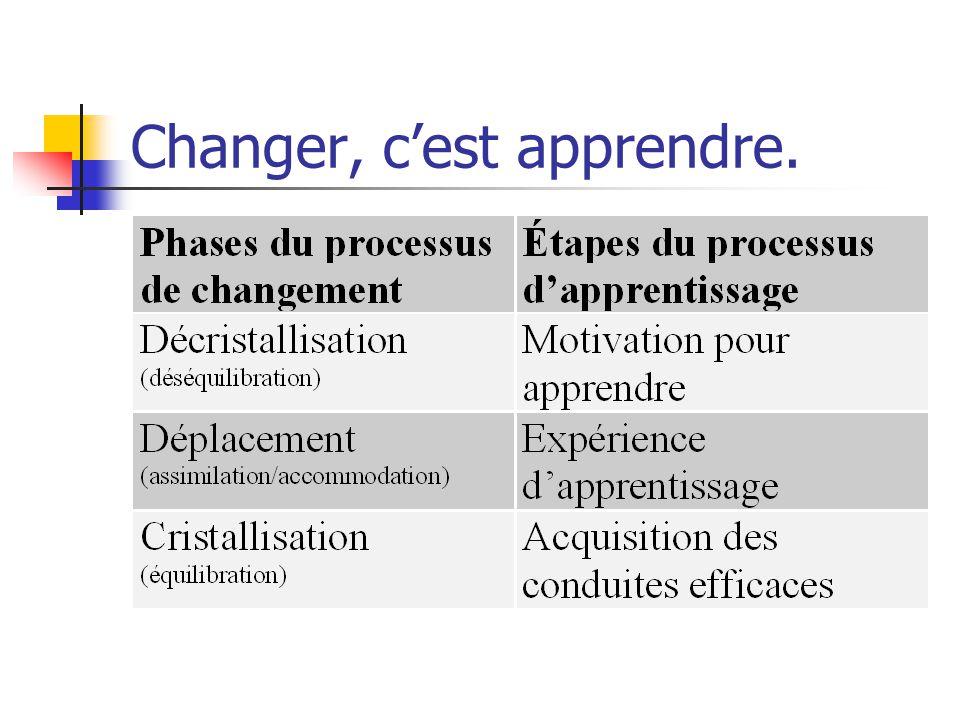 Changer, cest apprendre.