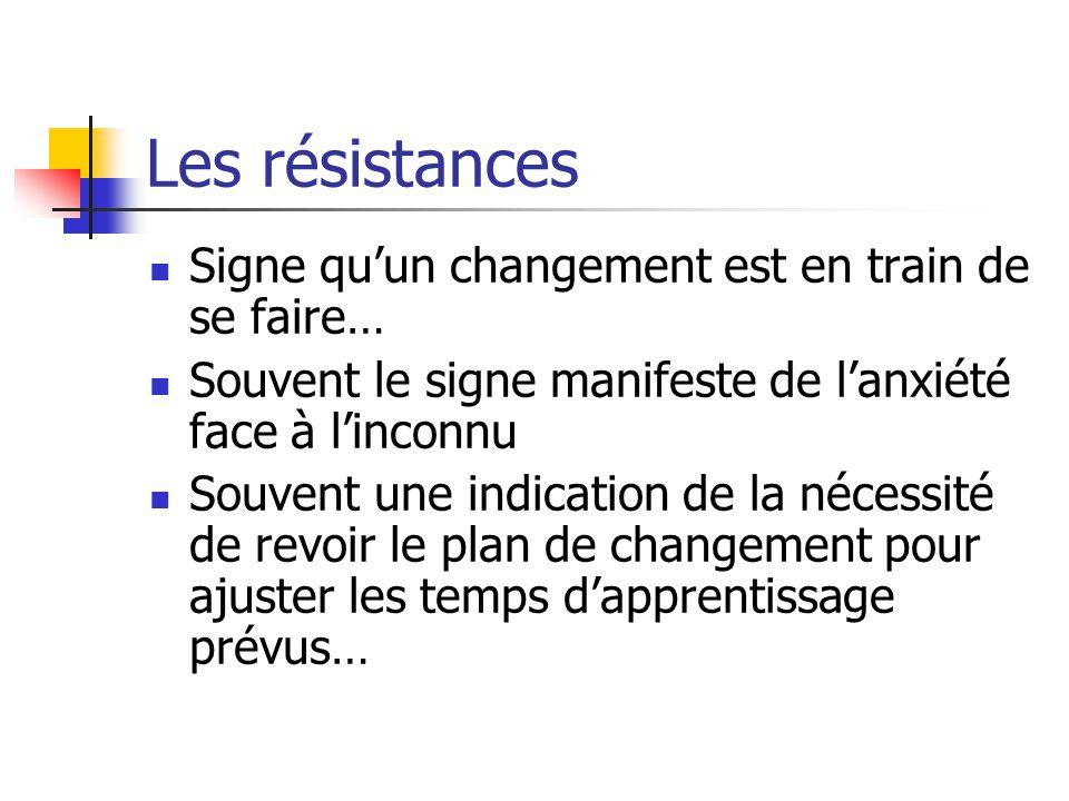 Les résistances Signe quun changement est en train de se faire… Souvent le signe manifeste de lanxiété face à linconnu Souvent une indication de la né