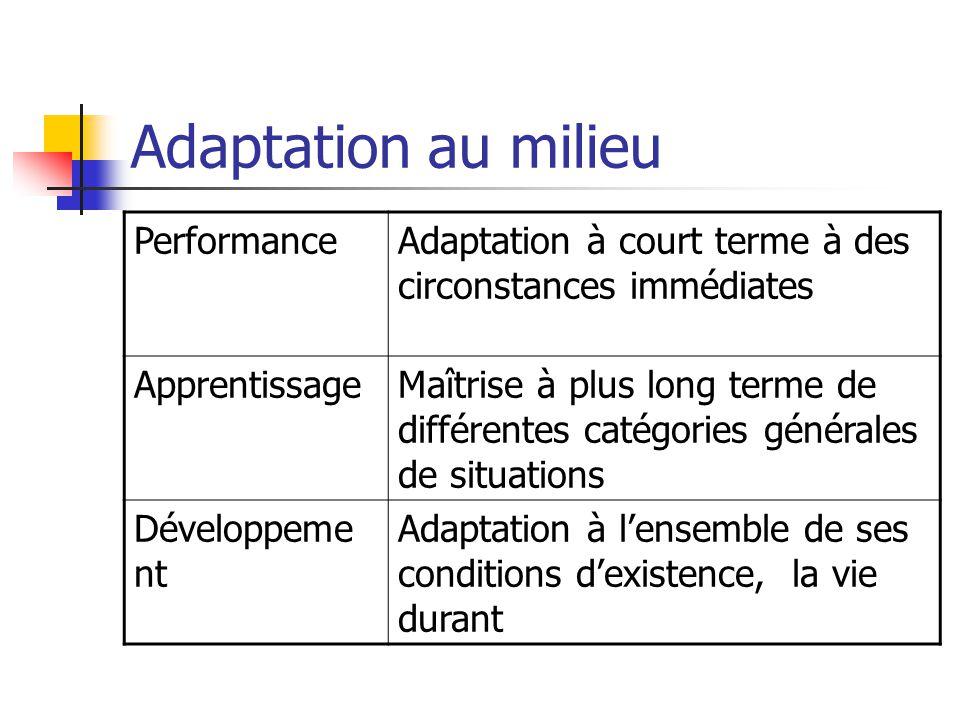 Adaptation au milieu PerformanceAdaptation à court terme à des circonstances immédiates ApprentissageMaîtrise à plus long terme de différentes catégories générales de situations Développeme nt Adaptation à lensemble de ses conditions dexistence, la vie durant