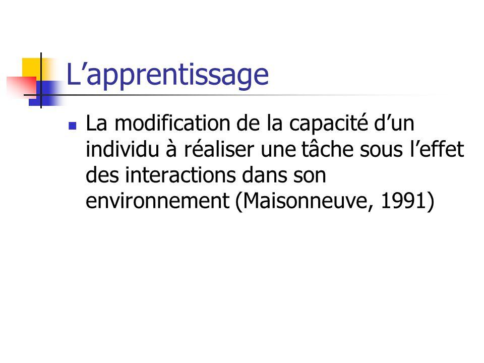Lapprentissage La modification de la capacité dun individu à réaliser une tâche sous leffet des interactions dans son environnement (Maisonneuve, 1991