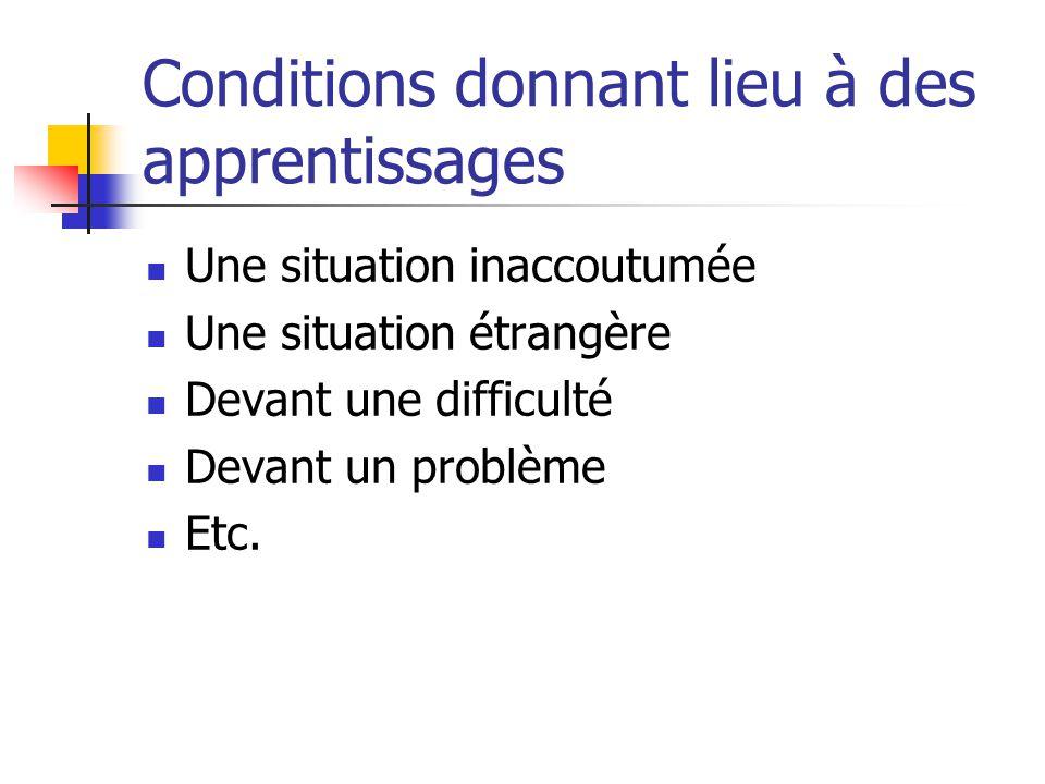 Conditions donnant lieu à des apprentissages Une situation inaccoutumée Une situation étrangère Devant une difficulté Devant un problème Etc.