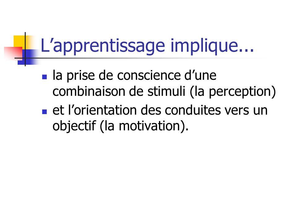 Lapprentissage implique... la prise de conscience dune combinaison de stimuli (la perception) et lorientation des conduites vers un objectif (la motiv