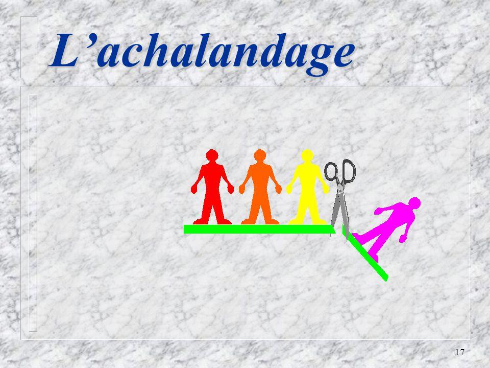 17 Lachalandage