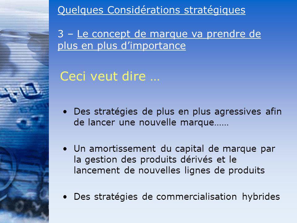 Des stratégies de plus en plus agressives afin de lancer une nouvelle marque…… Un amortissement du capital de marque par la gestion des produits dériv