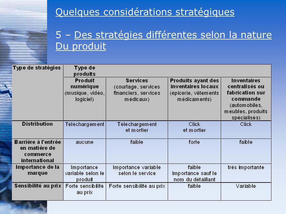 Quelques considérations stratégiques 5 – Des stratégies différentes selon la nature Du produit