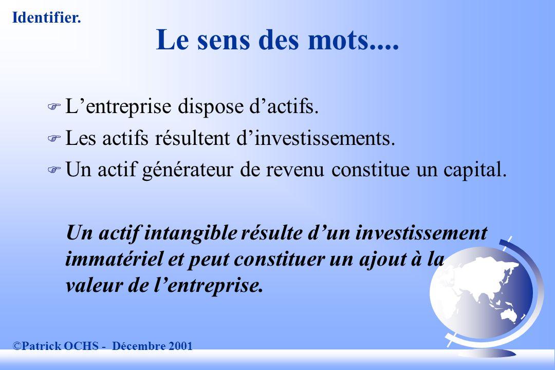 ©Patrick OCHS - Décembre 2001 Le sens des mots....